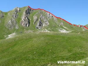 Via Normale Monte Serodine