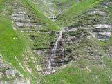 Via Normale Pizzo di Moscio - Cascata del Fosso Pelone nei pressi del guado del Fosso di Selva Grande