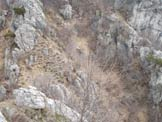 Via Normale Sasso Rosso - Il percorso dalla cima