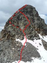 Via Normale Monte Gavia - Tracciati della salita