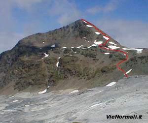 Via Normale Monte Scorluzzo