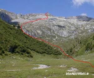 Via Normale Monte Bruffione (SE)