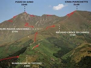 Via Normale Cima Pianchette - Pizzo di Gino