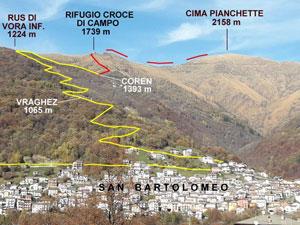 Via Normale Cima Pianchette