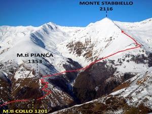 Via Normale Monte Stabbiello