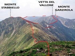 Via Normale Monte Garzirola - Mottone della Tappa