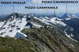 Via Normale Monte Cardinello - Panorama di vetta