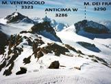 Via Normale Monte Mandrone - Panorama di vetta verso W