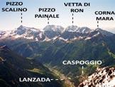 Via Normale Monte Braccia - Il panorama di vetta verso ESE