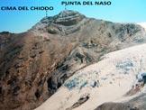 Via Normale Punta del Naso (Nagler-Spitze) - Immagine ripresa da SW, dal Passo dell'Ables