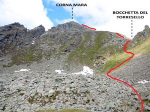 Via Normale Corna Mara