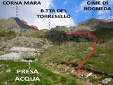 Via Normale Corna Mara - Dove si abbandona la stradina, versante E della B.tta di Mara