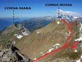 Via Normale Cime di Rogneda - La Corna Rossa dalla Corna Nera
