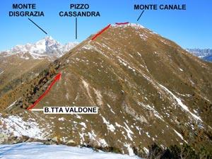 Via Normale Monte Canale