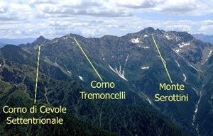 Via Normale Corno Tremoncelli - Cresta W
