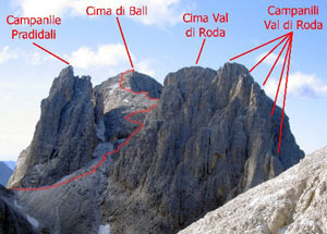 Via Normale Cima di Ball - Via normale da E