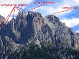 Via Normale Cima di Ball - Via normale da E - Il Sottogruppo della Val di Roda visto da Ovest.
