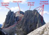 Via Normale Cima di Ball - Via normale da SW - Il Sottogruppo della Val di Roda visto da Nord.