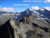 Via Normale Pizzo Vicima - Panorama di vetta verso NE