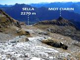 Via Normale Pizzo di Claro - In discesa, a sinistra il risalto di rocce con la cima piatta