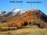 Via Normale Pizzo dei Galli - versante E - L'itinerario ripreso dalla piana del Monte Olano