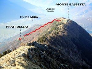 Via Normale Monte Bassetta