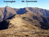 Via Normale Monte Bar - Panorama di vetta