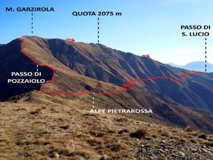 Via Normale Monte Garzirola - Cresta WSW