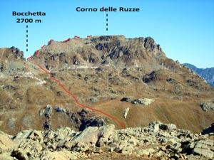 Via Normale Corno delle Ruzze - cresta W