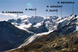 Via Normale Piz Chalchagn - cresta SSW - Panorama di vetta