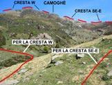 Via Normale Camoghè - Cresta SE-E - Alla partenza