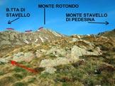 Via Normale Monte Rotondo - In salita