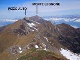 Via Normale Monte Rotondo - Dalla vetta