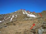 Via Normale Monte Rotondo - Cresta NE - Sui pascoli ad W dell'Alpe Svanolino