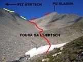 Via Normale Piz Blaisun - Cresta W - In salita, nella Foura da l'Üertsch