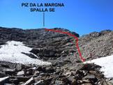 Via Normale Piz da la Margna - Spalla SE - Il facile versante N