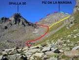 Via Normale Piz da la Margna - Cresta SSE - Le 2 creste, dalla conca di detriti e ganda ai piedi della parete E