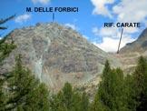 Via Normale Monte delle Forbici - Dall'itinerario di salita
