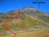 Via Normale Cima Fontana - Cresta SW - Immagine ripresa dal pianoro, 200 m sopra l'Alpe Gembré