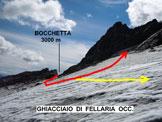 Via Normale Cima di Fellaria - Versante NE - Le due vie, nel punto in cui si separano
