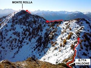 Via Normale Monte Rolla