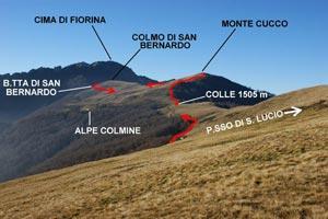 Via Normale Monte Cucco