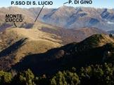 Via Normale Cima di Fiorina - Panorama dalla vetta