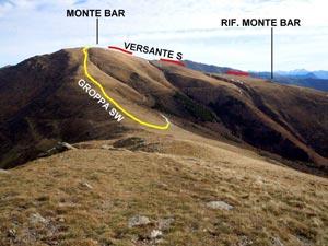 Via Normale Monte Bar - VN svizzere