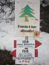 Via Normale Cima Grappa - Inizio sentiero