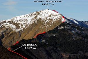 Via Normale Monte Gradiccioli - Cresta SE