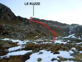 Via Normale Le Ruzze (o Piz Canfinal) - Il punto in cui si abbandona il sentiero