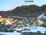 Via Normale Le Ruzze (o Piz Canfinal) - In salita, sotto la parete meridionale delle Ruzze