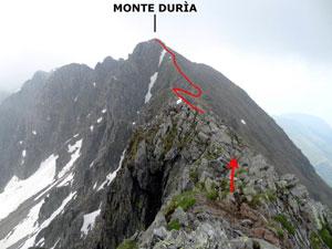 Via Normale Monte Duria - Cresta W