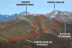 Via Normale Monte Marmontana – Cresta E